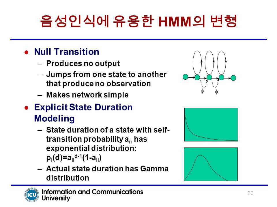 음성인식에 유용한 HMM의 변형 Null Transition Explicit State Duration Modeling