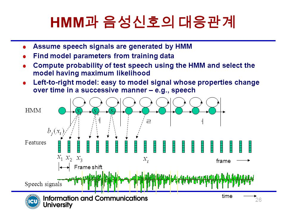 HMM과 음성신호의 대응관계 Assume speech signals are generated by HMM
