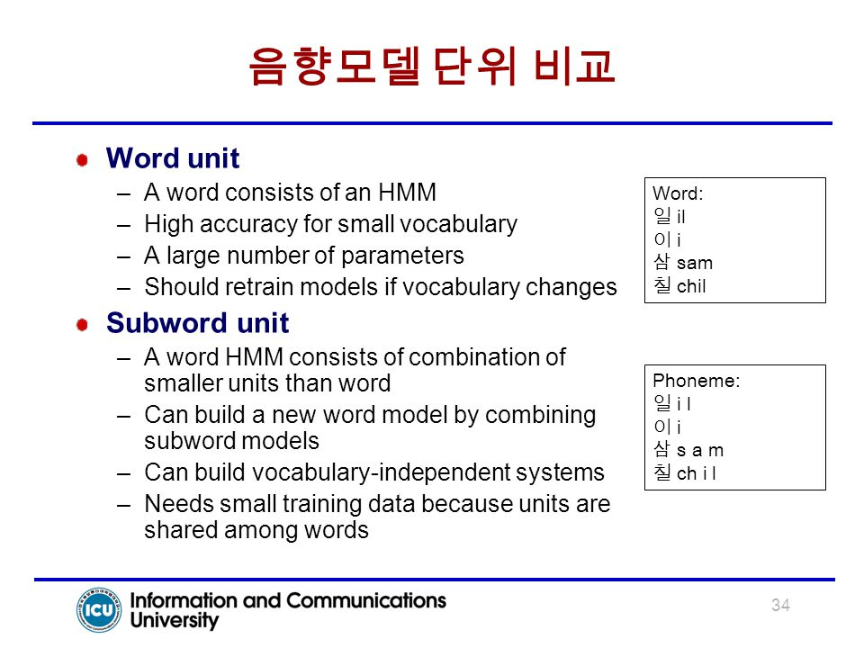 음향모델 단위 비교 Word unit Subword unit A word consists of an HMM