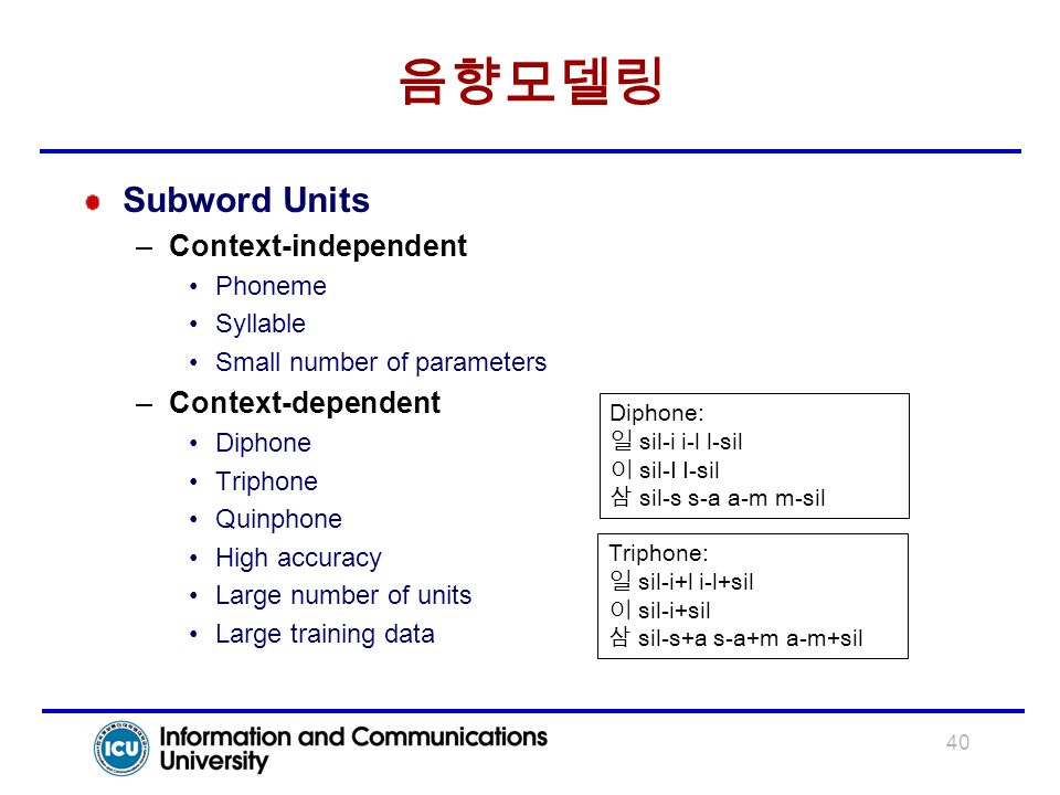 음향모델링 Subword Units Context-independent Context-dependent Phoneme