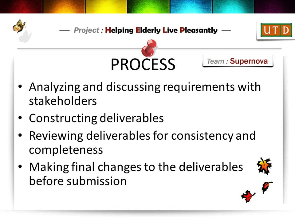 PROCESS Analyzing and discussing requirements with stakeholders
