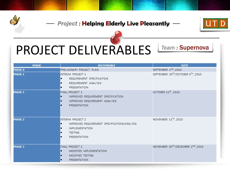 PROJECT DELIVERABLES PHASE DELIVERABLE DATE PHASE 0