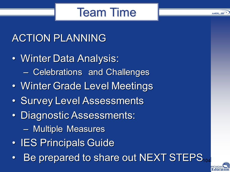 Team Time ACTION PLANNING Winter Data Analysis: