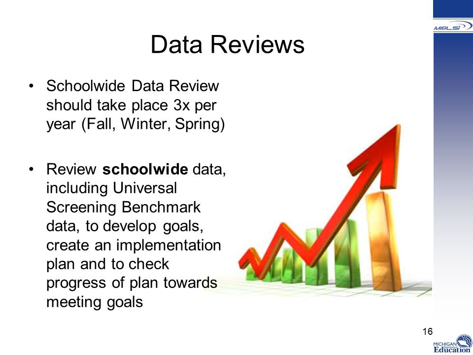 Data Reviews Schoolwide Data Review should take place 3x per year (Fall, Winter, Spring)