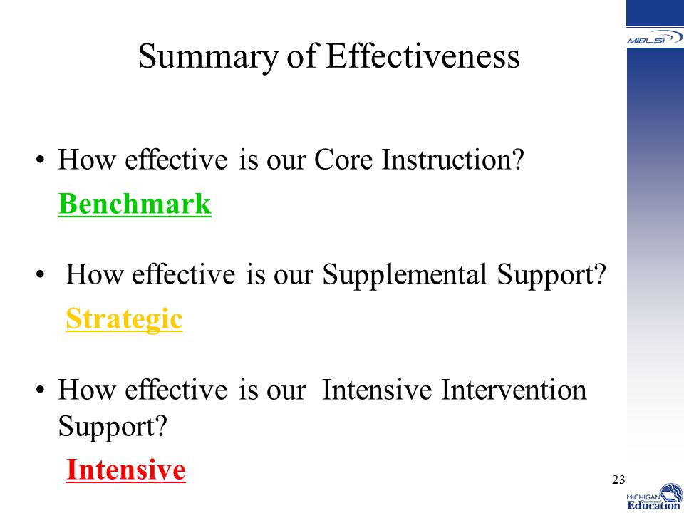 Summary of Effectiveness