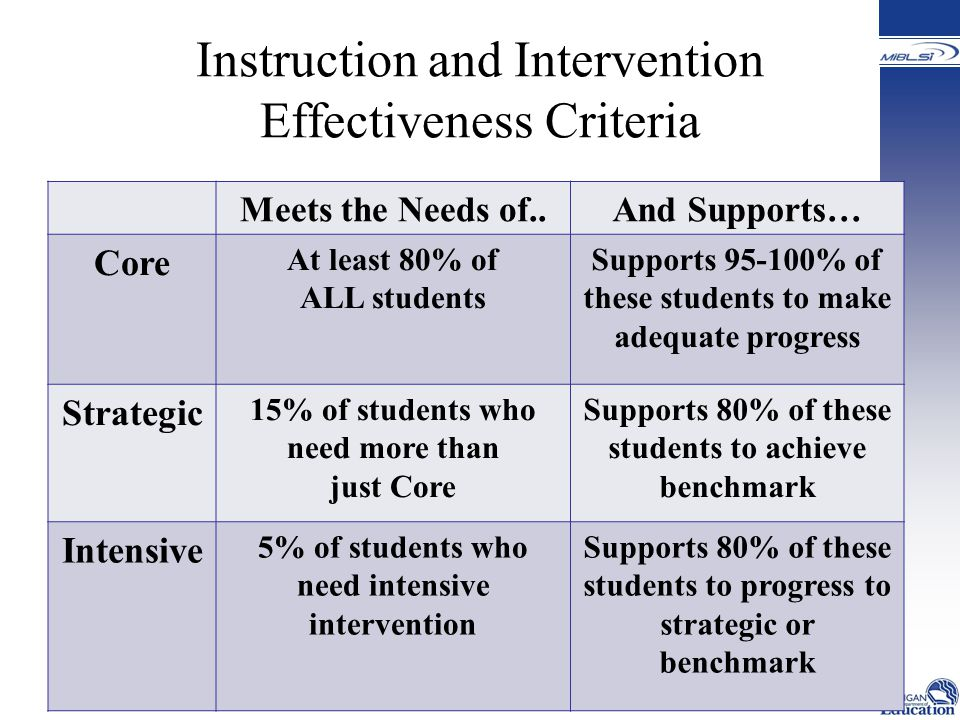 Instruction and Intervention Effectiveness Criteria