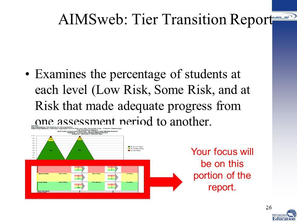 AIMSweb: Tier Transition Report