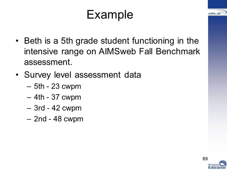 Example Beth is a 5th grade student functioning in the intensive range on AIMSweb Fall Benchmark assessment.