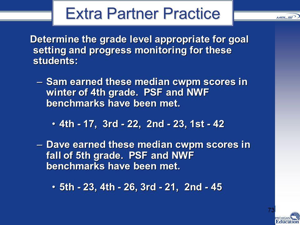 Extra Partner Practice