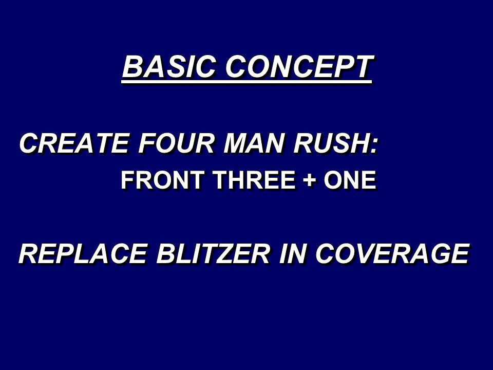 CREATE FOUR MAN RUSH: FRONT THREE + ONE REPLACE BLITZER IN COVERAGE