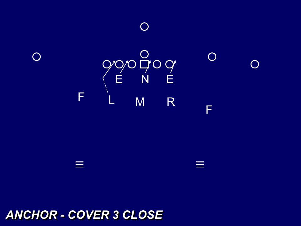 E N E F L M R F _ _ _ _ _ _ ANCHOR - COVER 3 CLOSE