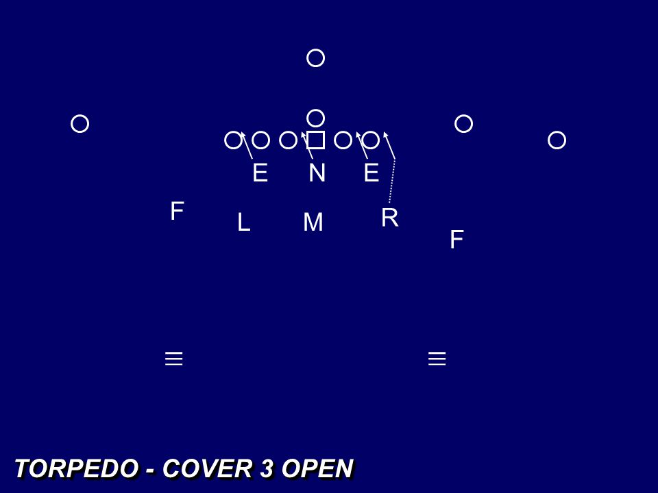 E N E F R L M F _ _ _ _ _ _ TORPEDO - COVER 3 OPEN