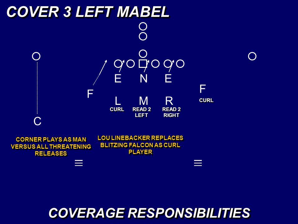COVER 3 LEFT MABEL _ _ _ _ _ _ COVERAGE RESPONSIBILITIES E N E F F L M