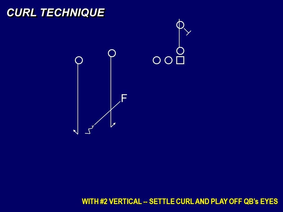 CURL TECHNIQUE F WITH #2 VERTICAL -- SETTLE CURL AND PLAY OFF QB's EYES