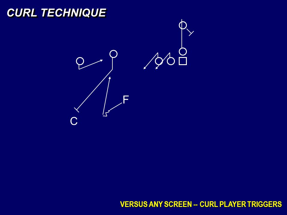 CURL TECHNIQUE F C VERSUS ANY SCREEN -- CURL PLAYER TRIGGERS