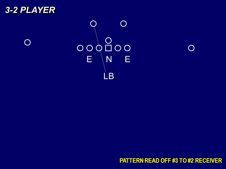 3-2 PLAYER E N E LB PATTERN READ OFF #3 TO #2 RECEIVER