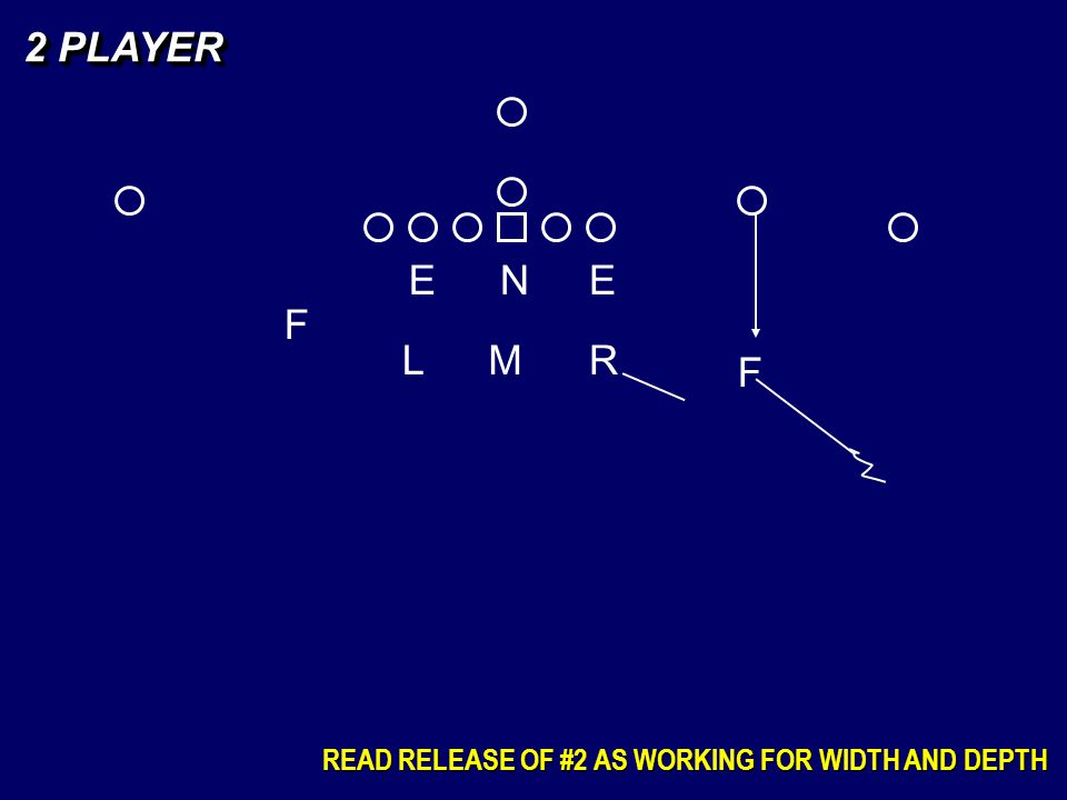 2 PLAYER E N E F L M R F READ RELEASE OF #2 AS WORKING FOR WIDTH AND DEPTH