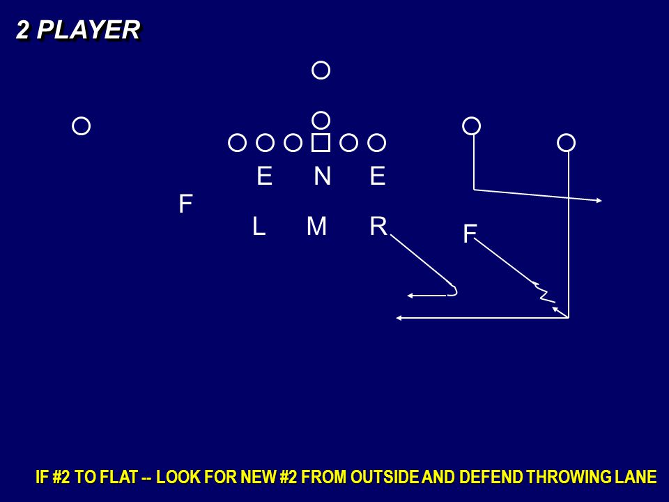 2 PLAYER E N E F L M R F IF #2 TO FLAT -- LOOK FOR NEW #2 FROM OUTSIDE AND DEFEND THROWING LANE