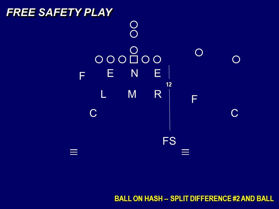 _ _ _ _ _ _ FREE SAFETY PLAY E N E F L M R F C C FS