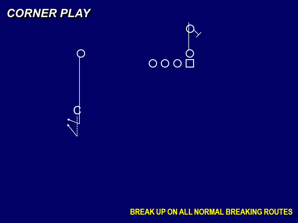 CORNER PLAY C BREAK UP ON ALL NORMAL BREAKING ROUTES