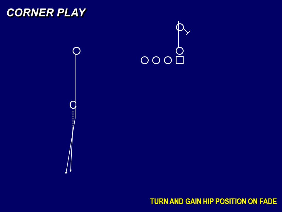 CORNER PLAY C TURN AND GAIN HIP POSITION ON FADE