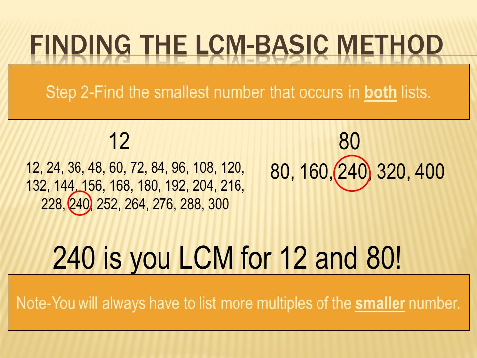 Finding the LCM-basic method