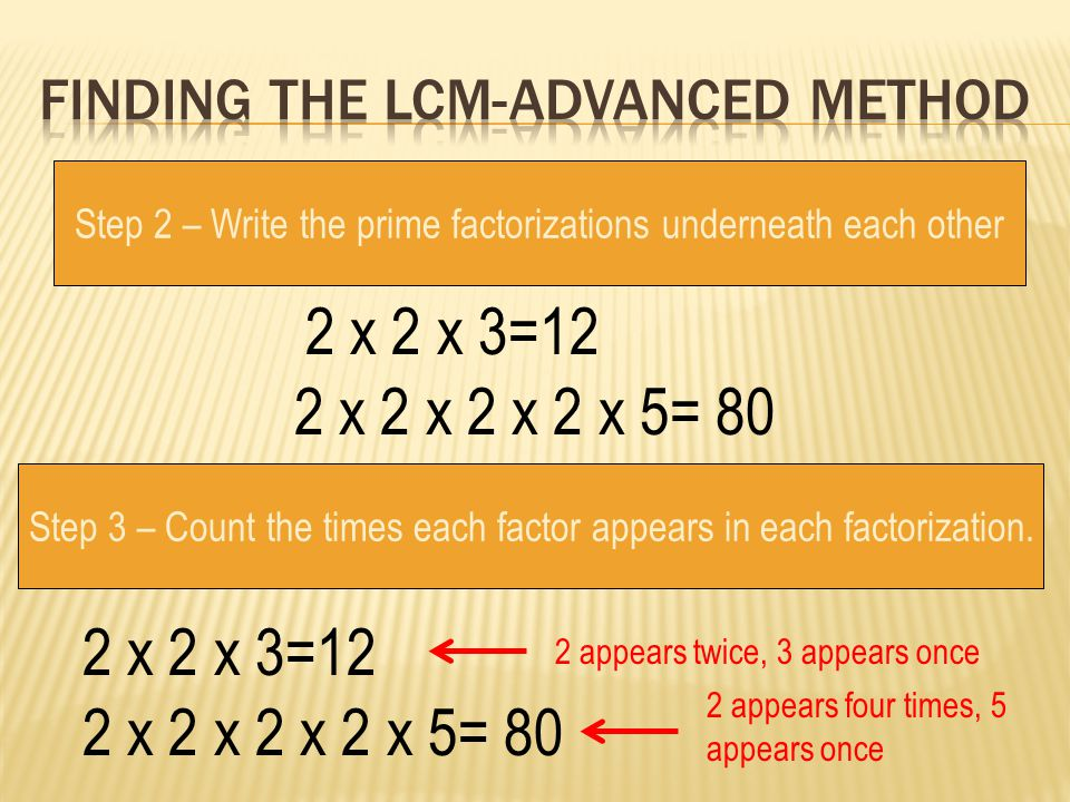 Finding the LCM-advanced method