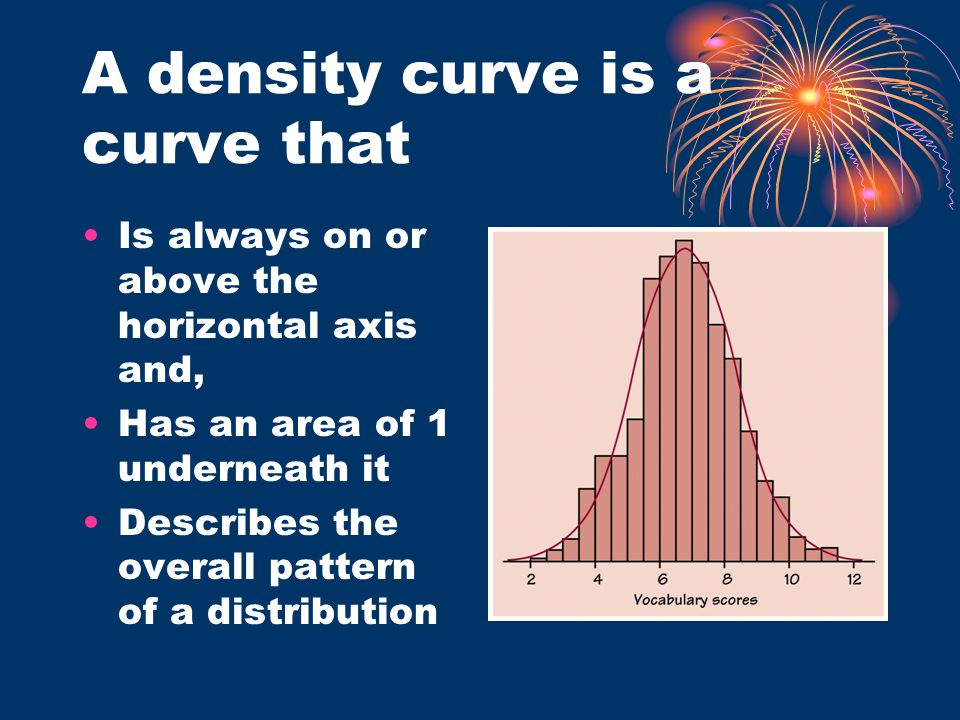 A density curve is a curve that