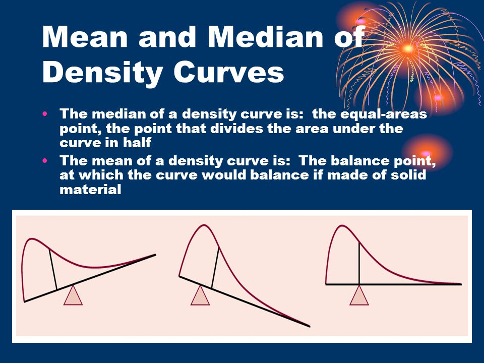 Mean and Median of Density Curves