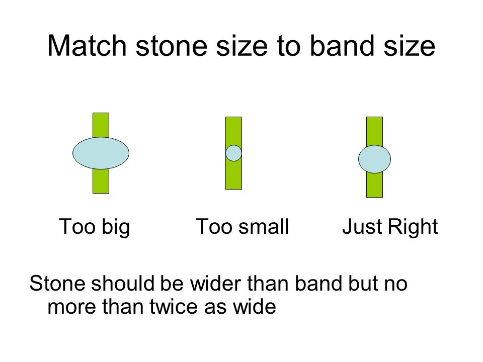 Match stone size to band size