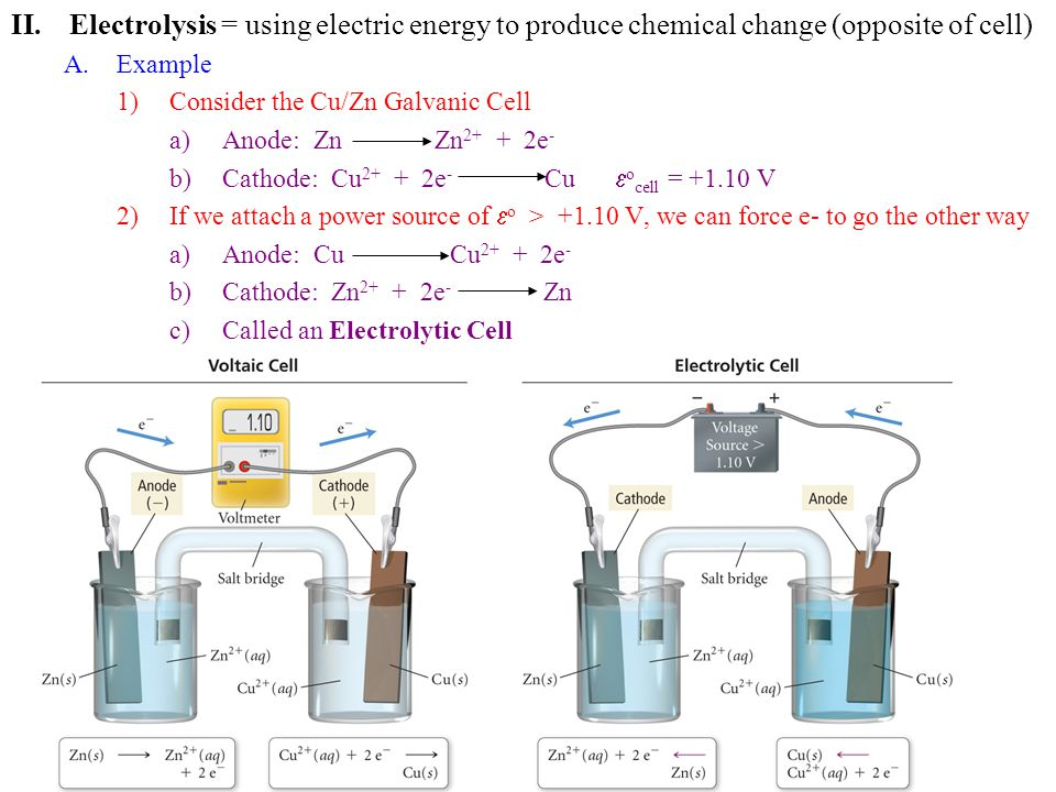 Electrolysis = using electric energy to produce chemical change (opposite of cell)
