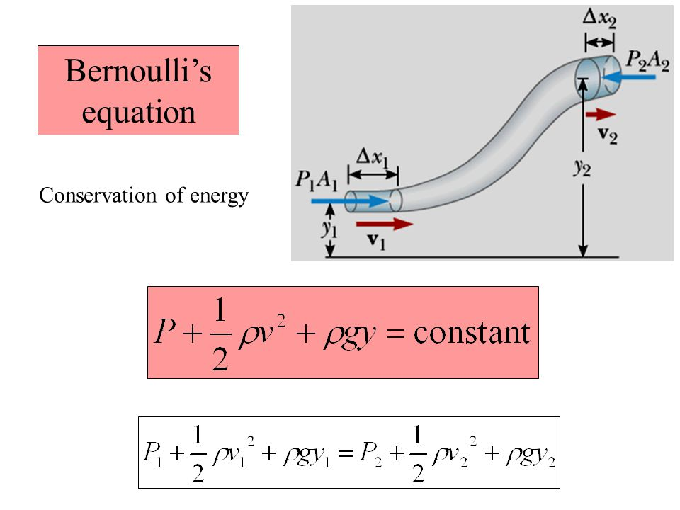 Bernoulli's equation Conservation of energy