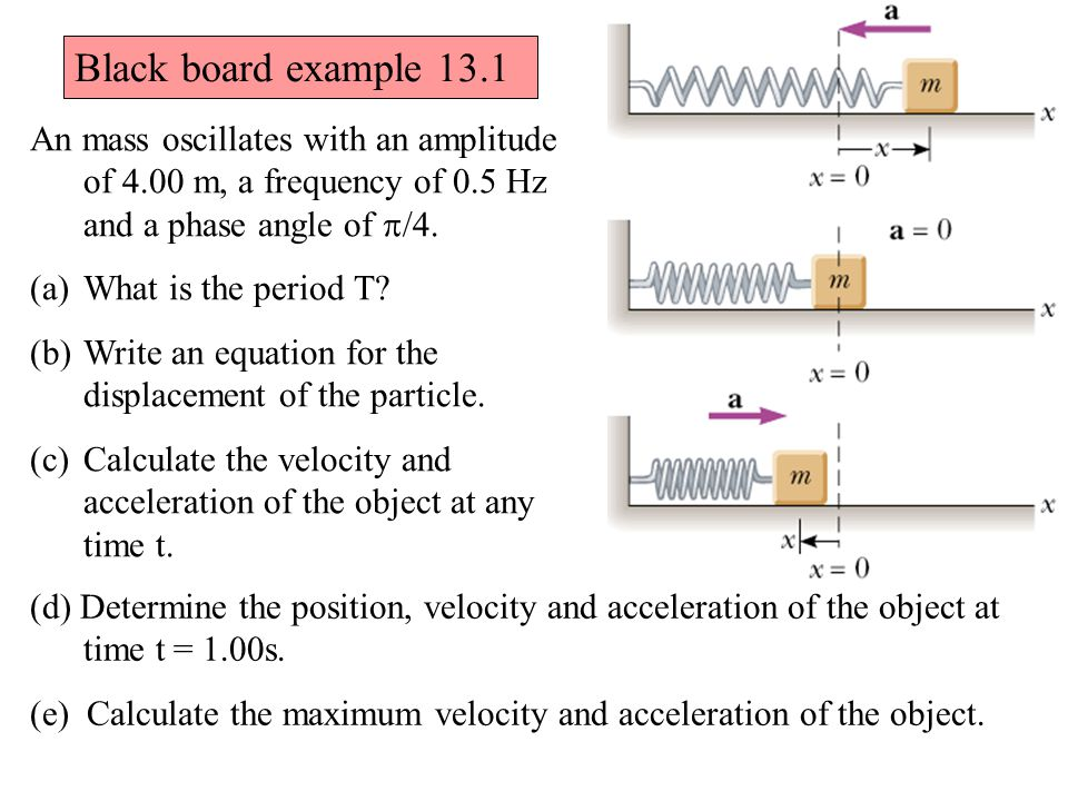 Black board example 13.1 An mass oscillates with an amplitude of 4.00 m, a frequency of 0.5 Hz and a phase angle of p/4.