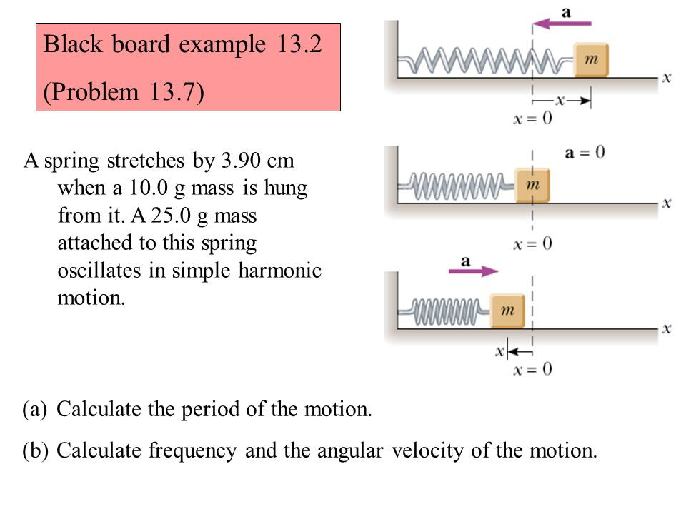 Black board example 13.2 (Problem 13.7)