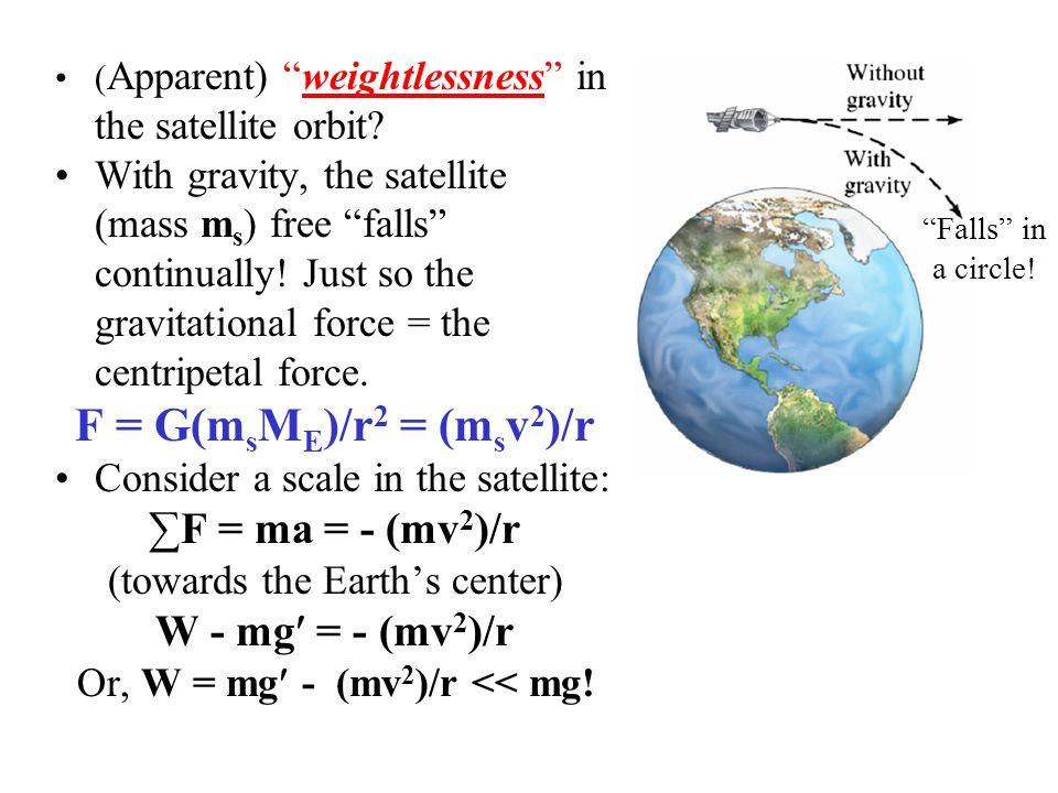 F = G(msME)/r2 = (msv2)/r ∑F = ma = - (mv2)/r W - mg = - (mv2)/r