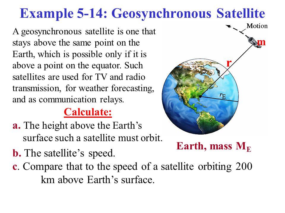 Example 5-14: Geosynchronous Satellite
