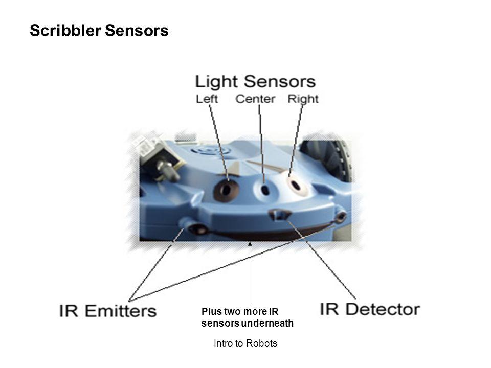Scribbler Sensors Plus two more IR sensors underneath Intro to Robots