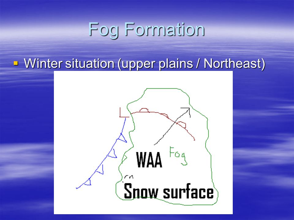 Fog Formation Winter situation (upper plains / Northeast)