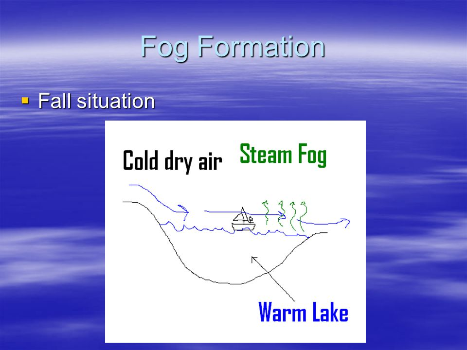 Fog Formation Fall situation