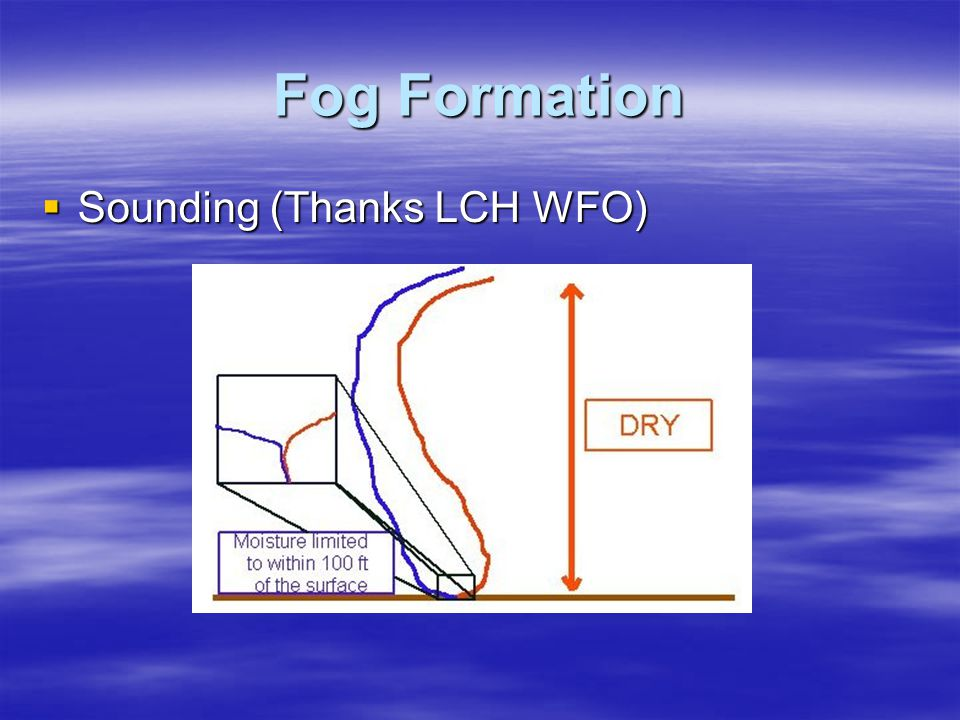 Fog Formation Sounding (Thanks LCH WFO)