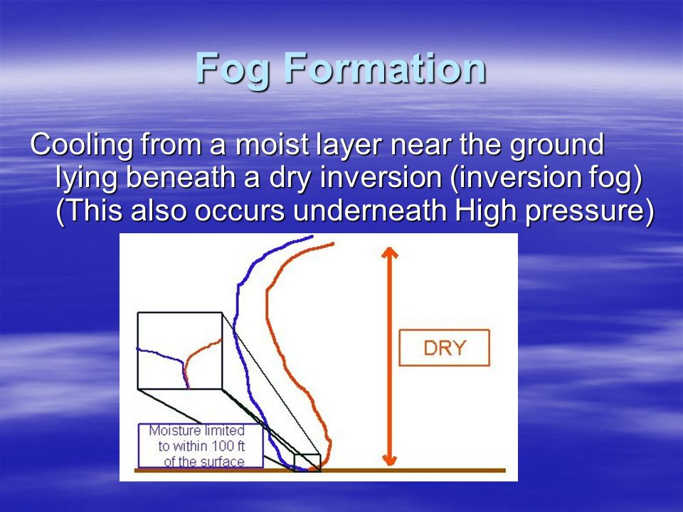 Fog Formation Cooling from a moist layer near the ground lying beneath a dry inversion (inversion fog) (This also occurs underneath High pressure)