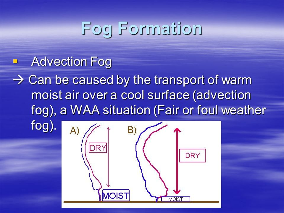 Fog Formation Advection Fog