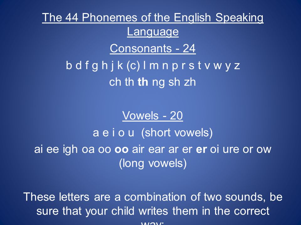 The 44 Phonemes of the English Speaking Language Consonants - 24