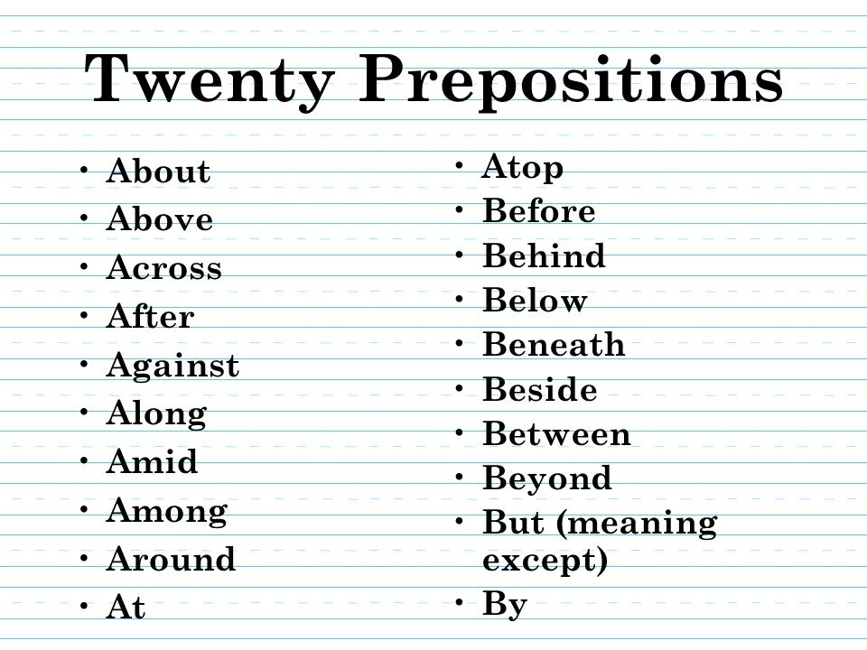 Twenty Prepositions About Above Across After Against Along Amid Among