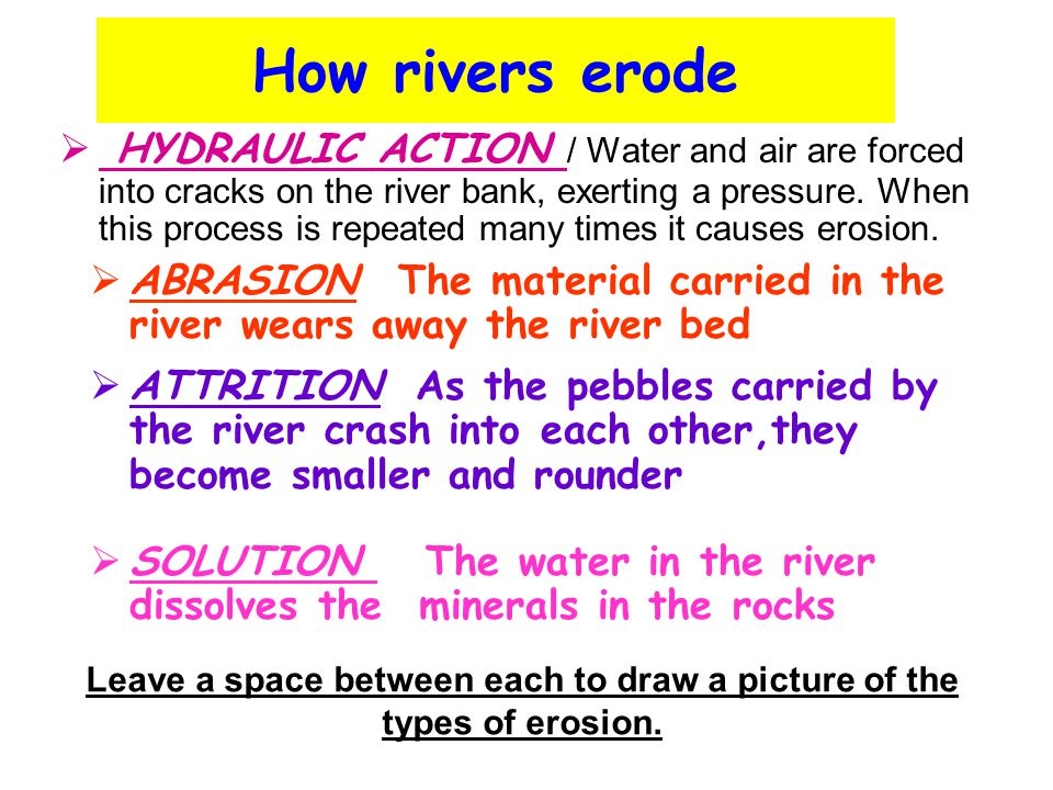 Leave a space between each to draw a picture of the types of erosion.