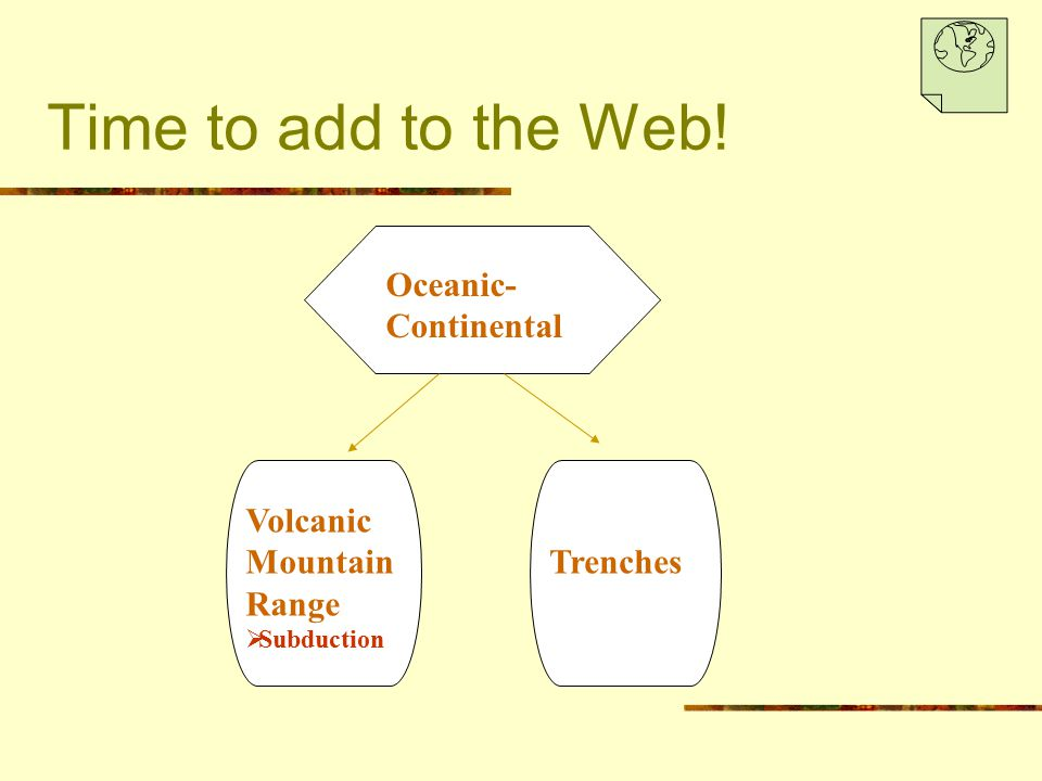 Time to add to the Web! Oceanic-Continental Volcanic Mountain Range