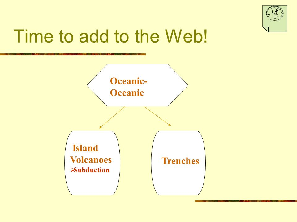 Time to add to the Web! Oceanic-Oceanic Island Volcanoes Trenches
