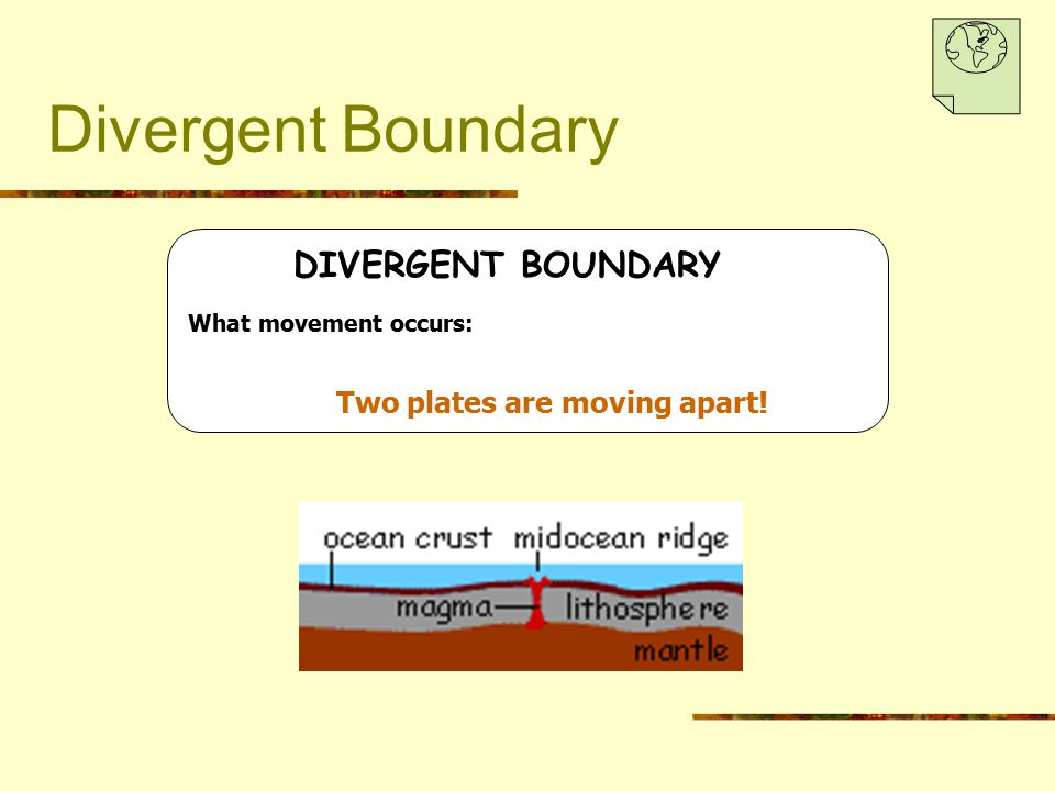 Divergent Boundary DIVERGENT BOUNDARY Two plates are moving apart!