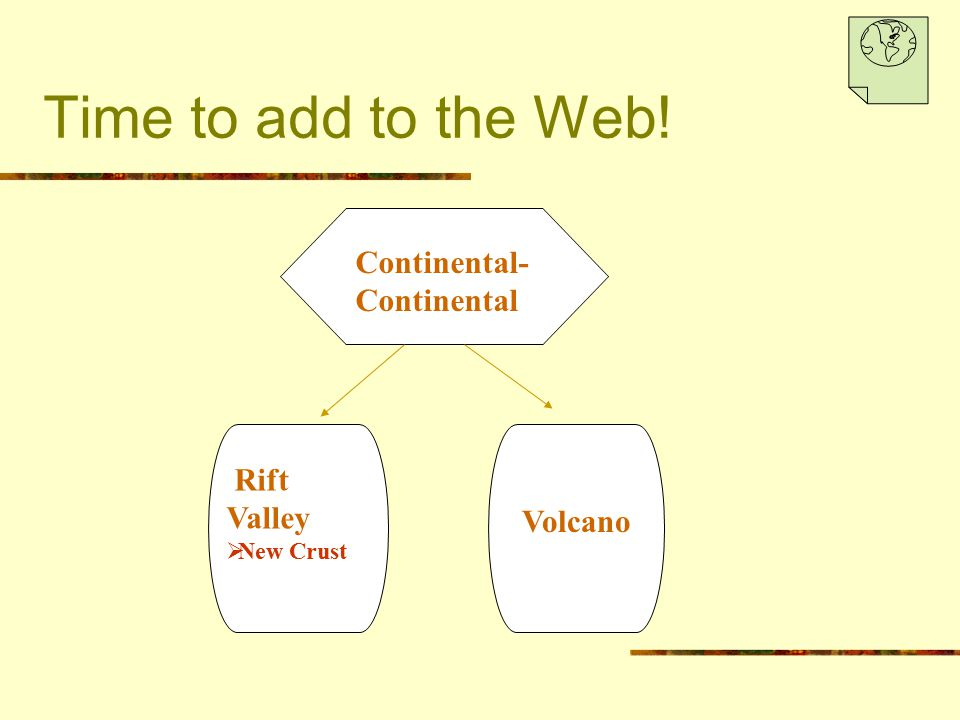 Time to add to the Web! Continental- Continental Rift Valley Volcano