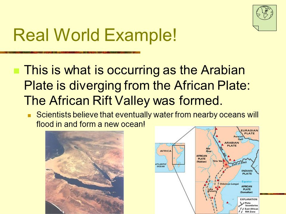 Real World Example! This is what is occurring as the Arabian Plate is diverging from the African Plate: The African Rift Valley was formed.